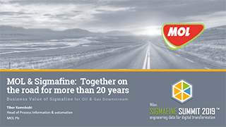 Mol & Sigmafine: Together on the road for more than 20 years!